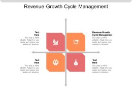 Revenue Growth Cycle Management Ppt Powerpoint Presentation Infographics Background Image Cpb