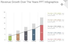 Revenue Growth Over The Years Ppt Infographics