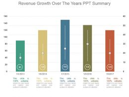 Revenue Growth Over The Years Ppt Summary