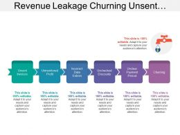 Revenue Leakage Churning Unsent Invoices Unchecked Discounts