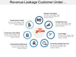 Revenue Leakage Customer Under Billed Loss Usage