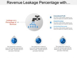 Revenue Leakage Percentage With Tap And Water Drop Icons