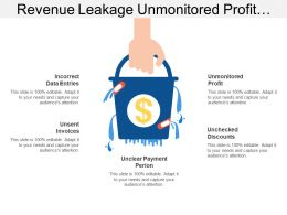 Revenue Leakage Unmonitored Profit Incorrect Data Entries