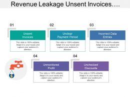 Revenue Leakage Unsent Invoices Incorrect Data Entries
