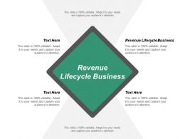 Revenue Lifecycle Business Ppt Powerpoint Presentation Inspiration Ideas Cpb