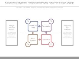 Revenue Management And Dynamic Pricing Powerpoint Slides Design