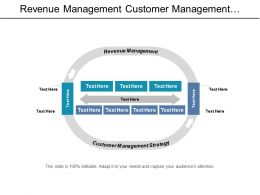 Revenue Management Customer Management Strategy Business Process Overview Cpb
