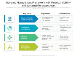 Revenue Management Framework With Financial Viability And Sustainability Assessment