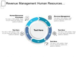 Revenue Management Human Resources Processes Warehouse Management Pricing Strategy Cpb