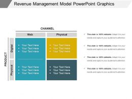 Revenue Management Model Powerpoint Graphics