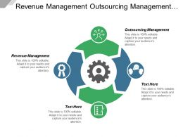 Revenue Management Outsourcing Management Sales Improvement Plan Service Management Cpb