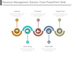 Revenue Management Solution Chart Powerpoint Slide