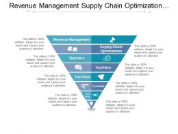 Revenue Management Supply Chain Optimization Supply Chain Management Cpb