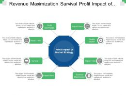 Revenue Maximization Survival Profit Impact Of Market Strategy With Arrows And Icons