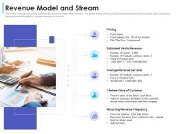 Revenue Model And Stream Convertible Debt Financing Ppt Microsoft
