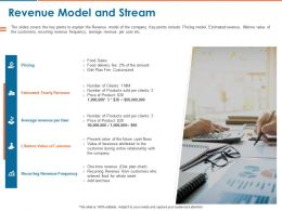 Revenue Model And Stream Ppt Powerpoint Presentation Images