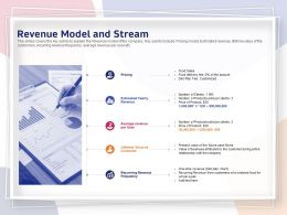 Revenue Model And Stream Pricing Ppt Powerpoint Presentation Introduction