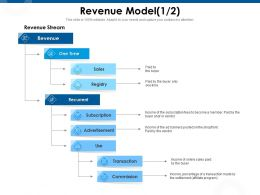 Revenue Model Banners Posted Ppt Powerpoint Presentation File Information