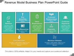 Revenue Model Business Plan Powerpoint Guide