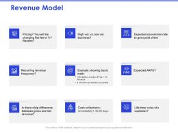 Revenue Model Conversion Rate Ppt Powerpoint Presentation Inspiration Deck