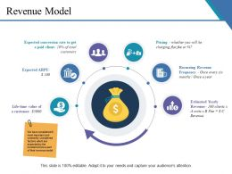 Revenue Model Example Ppt Presentation