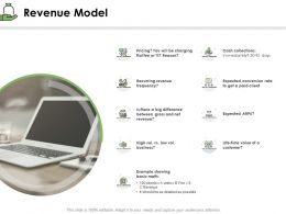 Revenue Model Example Showing Ppt Powerpoint Presentation Show Icons