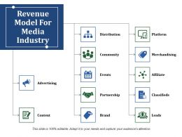 Revenue Model For Media Industry Powerpoint Presentation Examples