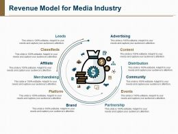 Revenue Model For Media Industry Ppt Presentation