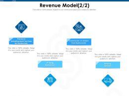 Revenue Model From Restaurants Ppt Powerpoint Presentation Portfolio Diagrams