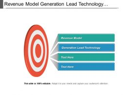 Revenue Model Generation Lead Technology Online Advertising Measurement Cpb