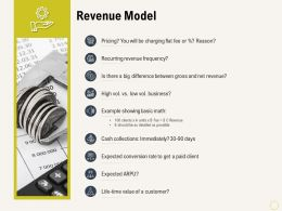 Revenue Model Immediately Ppt Powerpoint Presentation Infographic