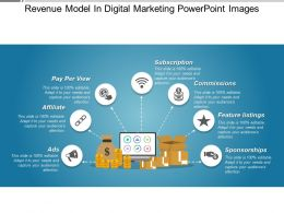 Revenue Model In Digital Marketing PowerPoint Images