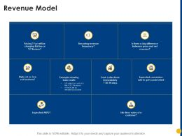 Revenue Model Low Business Ppt Powerpoint Presentation Infographics Ideas