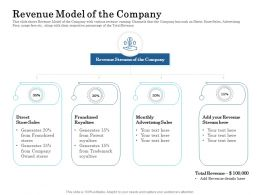 Revenue Model Of The Company Ppt Powerpoint Presentation Icon