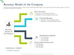 Revenue Model Of The Company Trademark Ppt Powerpoint Presentation Inspiration Slides