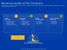 Revenue Model Of The Company Trademark Royalties Powerpoint Presentation Display