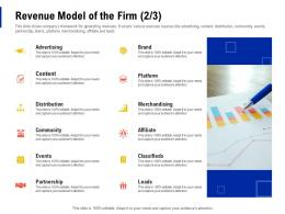 Revenue Model Of The Firm Brand Creating Business Monopoly Ppt Powerpoint Professional Deck
