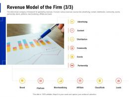 Revenue Model Of The Firm Merchandising Creating Business Monopoly Ppt Powerpoint Ideas