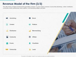 Revenue Model Of The Firm Ppt Powerpoint Presentation Show Graphics Template