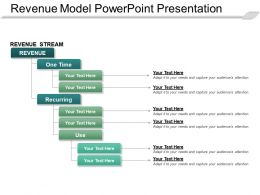 Revenue Model Powerpoint Presentation