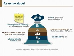 Revenue Model Powerpoint Slide Show