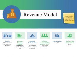 Revenue Model Ppt Infographic Template