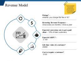 Revenue Model Ppt Inspiration