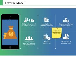 Revenue Model Ppt Outline Demonstration