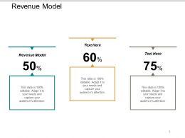 Revenue Model Ppt Powerpoint Presentation Icon Demonstration Cpb