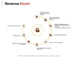 Revenue Model Ppt Powerpoint Presentation Outline Example Introduction