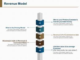 Revenue Model Ppt Sample File