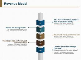Revenue Model Ppt Sample File