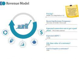 Revenue Model Ppt Show Templates