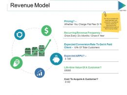 Revenue Model Ppt Slides Template